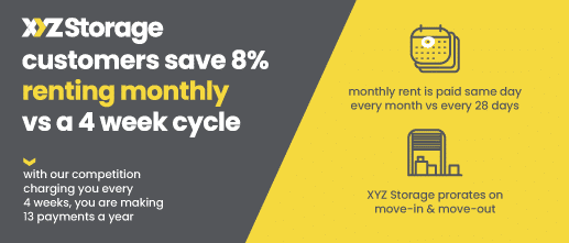xyz storage customers save 8% renting monthly vs a 4 week cycle